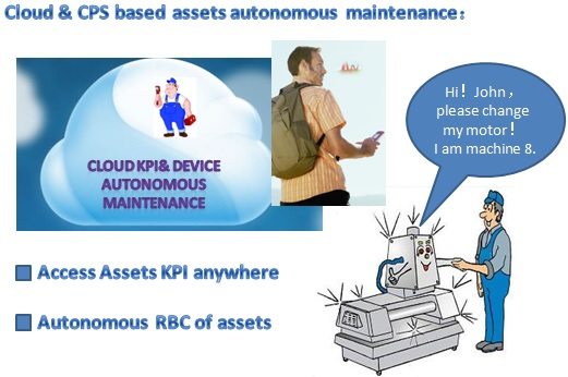 Cloud and CPS based assets autonomous maintenance